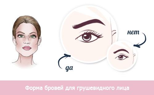Форма бровей для грушевидного лица