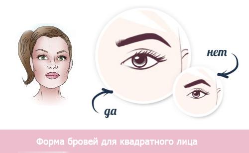Форма бровей для квадратного лица