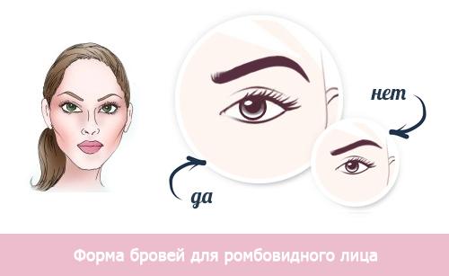 Форма бровей для ромбовидного лица
