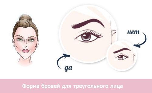 форма бровей для треугольного лица